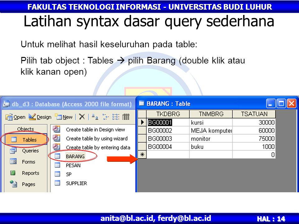 FAKULTAS TEKNOLOGI INFORMASI - UNIVERSITAS BUDI LUHUR HAL : 14 anita@bl.ac.id, ferdy@bl.ac.id Latihan syntax dasar query sederhana Untuk melihat hasil