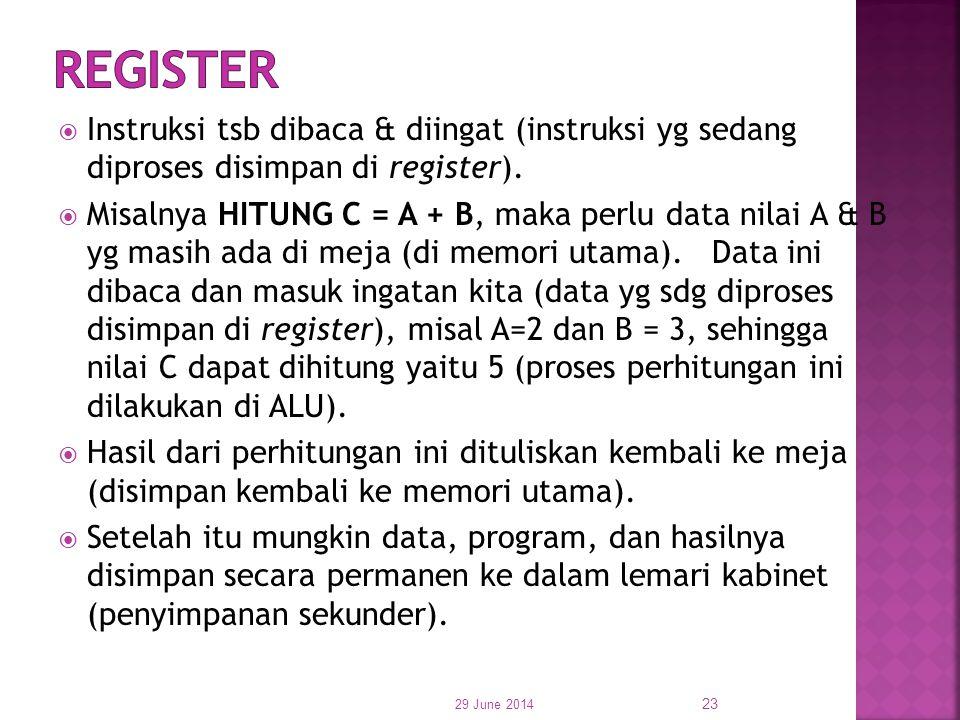  Instruksi tsb dibaca & diingat (instruksi yg sedang diproses disimpan di register).  Misalnya HITUNG C = A + B, maka perlu data nilai A & B yg masi