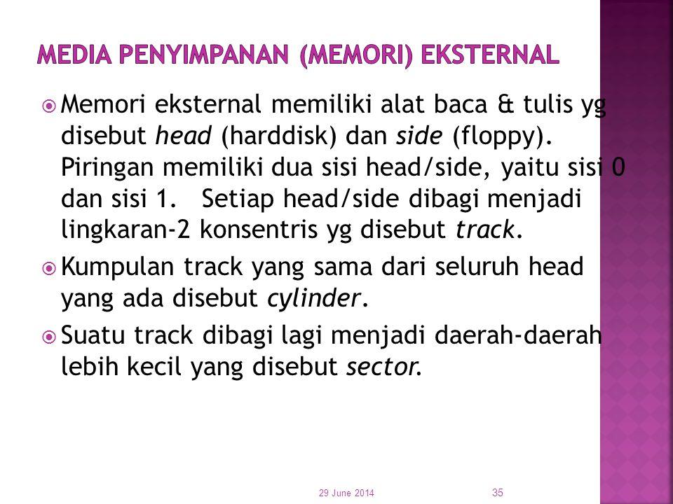  Memori eksternal memiliki alat baca & tulis yg disebut head (harddisk) dan side (floppy). Piringan memiliki dua sisi head/side, yaitu sisi 0 dan sis