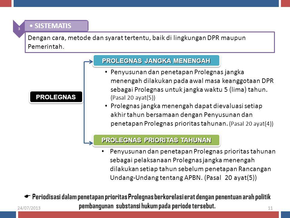3 •SISTEMATIS Dengan cara, metode dan syarat tertentu, baik di lingkungan DPR maupun Pemerintah. PROLEGNASPROLEGNAS PROLEGNAS JANGKA MENENGAH PROLEGNA
