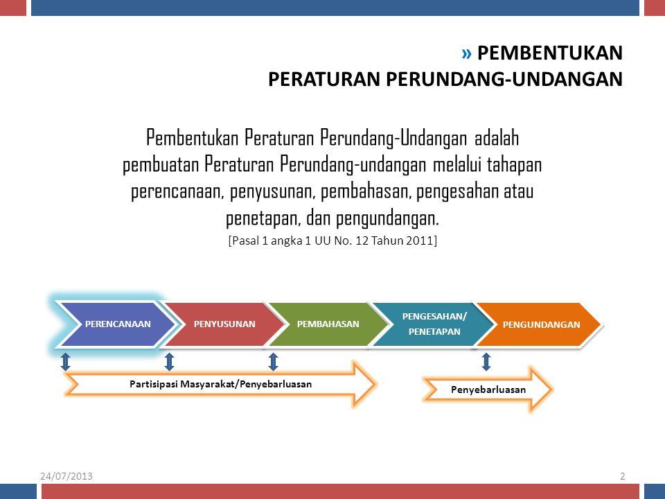 » PEMBENTUKAN PERATURAN PERUNDANG-UNDANGAN Pembentukan Peraturan Perundang-Undangan adalah pembuatan Peraturan Perundang-undangan melalui tahapan pere