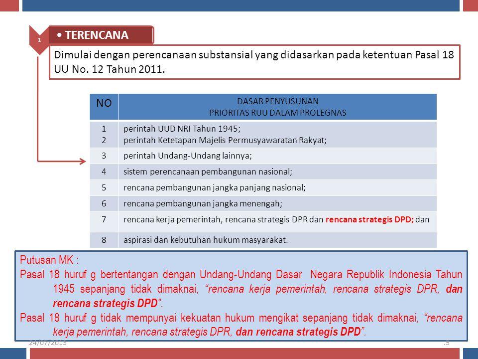 1 •TERENCANA Dimulai dengan perencanaan substansial yang didasarkan pada ketentuan Pasal 18 UU No. 12 Tahun 2011. NO DASAR PENYUSUNAN PRIORITAS RUU DA