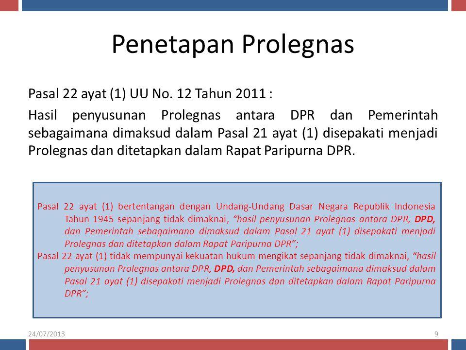 Penetapan Prolegnas Pasal 22 ayat (1) UU No. 12 Tahun 2011 : Hasil penyusunan Prolegnas antara DPR dan Pemerintah sebagaimana dimaksud dalam Pasal 21