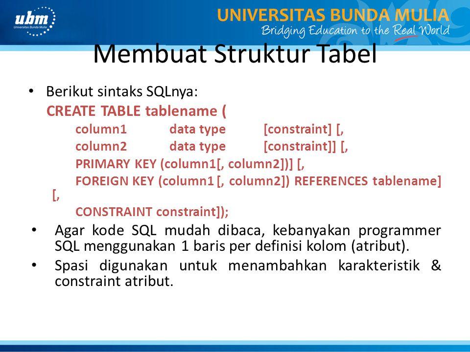 Membuat Struktur Tabel • Berikut sintaks SQLnya: CREATE TABLE tablename ( column1 data type[constraint] [, column2 data type [constraint]] [, PRIMARY