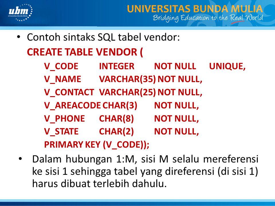 • Contoh sintaks SQL tabel vendor: CREATE TABLE VENDOR ( V_CODEINTEGERNOT NULLUNIQUE, V_NAMEVARCHAR(35) NOT NULL, V_CONTACTVARCHAR(25) NOT NULL, V_ARE
