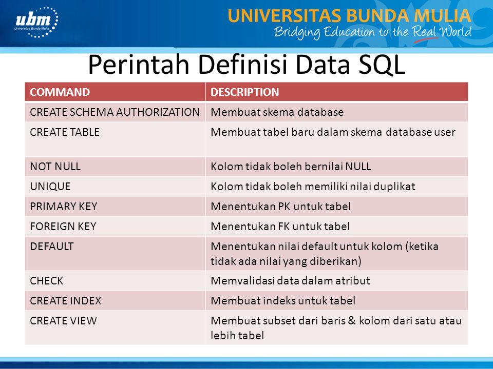 Perintah Definisi Data SQL COMMANDDESCRIPTION CREATE SCHEMA AUTHORIZATIONMembuat skema database CREATE TABLEMembuat tabel baru dalam skema database us