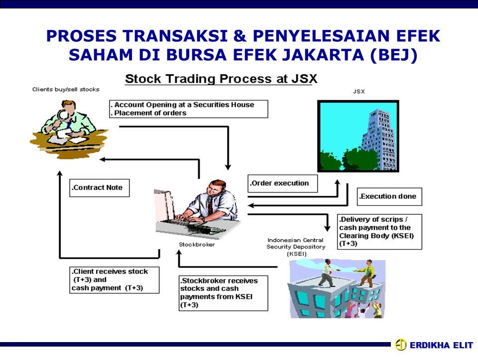 ERDIKHA ELIT PROSES TRANSAKSI & PENYELESAIAN EFEK SAHAM DI BURSA EFEK JAKARTA (BEJ)