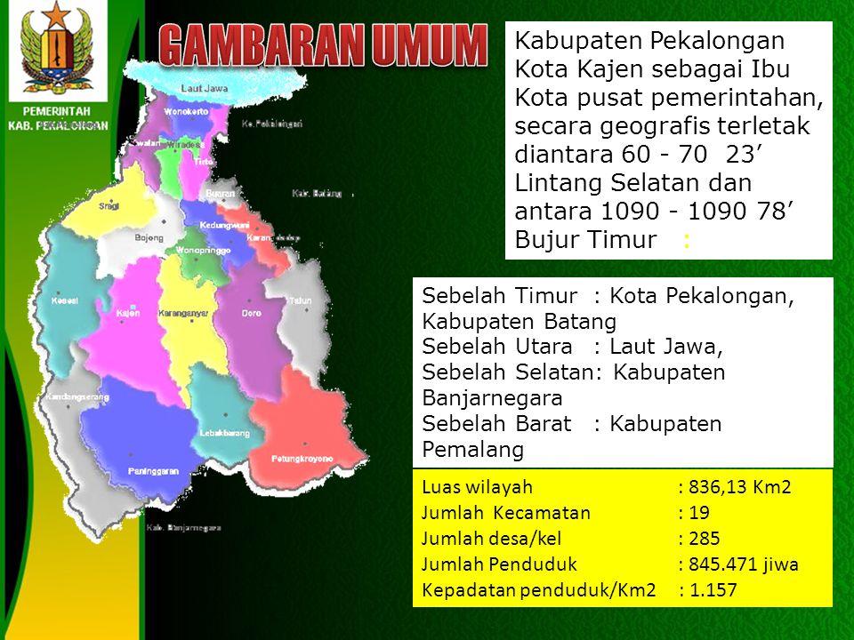 Kabupaten Pekalongan Kota Kajen sebagai Ibu Kota pusat pemerintahan, secara geografis terletak diantara 60 - 70 23' Lintang Selatan dan antara 1090 -
