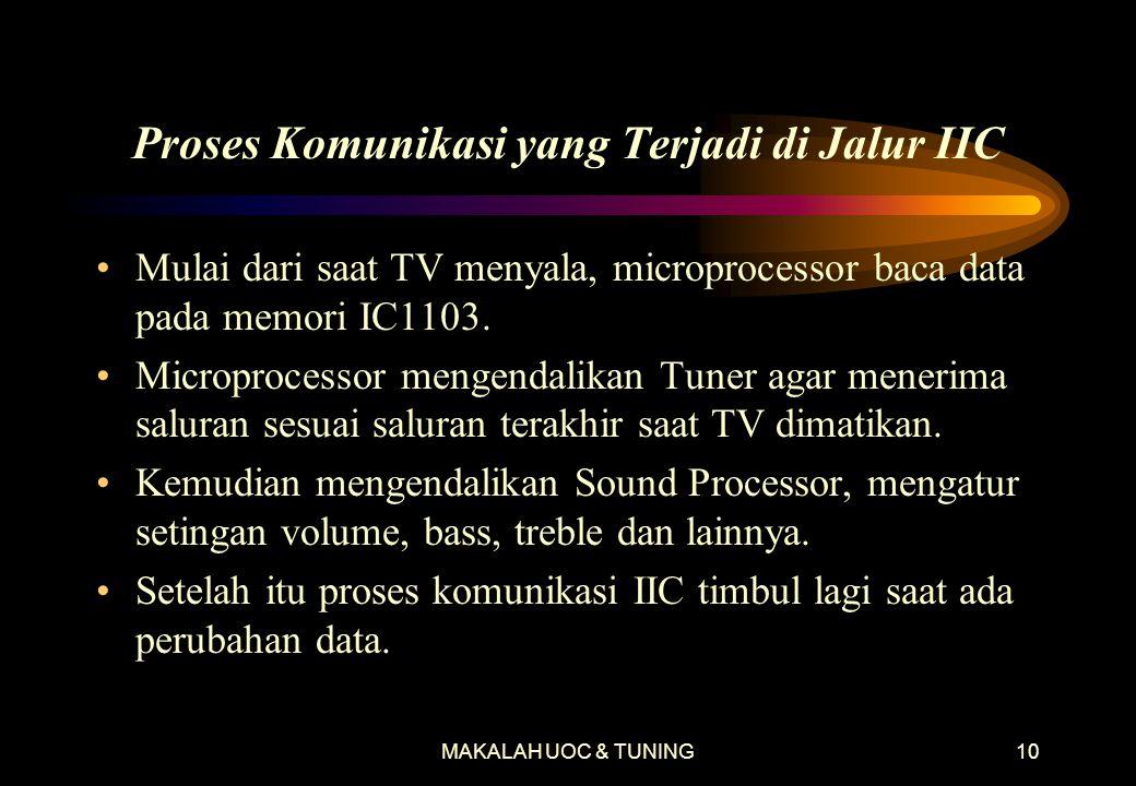 MAKALAH UOC & TUNING10 Proses Komunikasi yang Terjadi di Jalur IIC •Mulai dari saat TV menyala, microprocessor baca data pada memori IC1103.