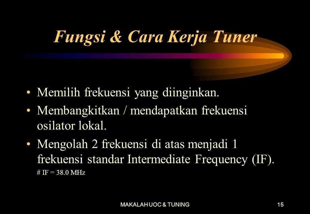 MAKALAH UOC & TUNING14 Reuni dengan Tuner