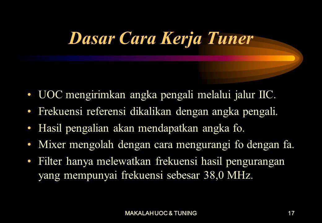 MAKALAH UOC & TUNING17 Dasar Cara Kerja Tuner •UOC mengirimkan angka pengali melalui jalur IIC.