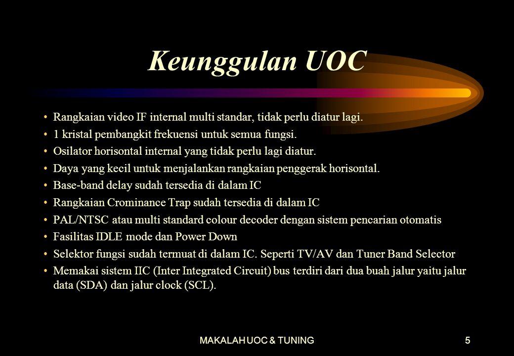MAKALAH UOC & TUNING4 Ultimate One Chip (UOC) •Pengolah sinyal TV sekaligus microprocessor. •Ringkas, murah, efektif dan efisien. •Feature & fasilitas