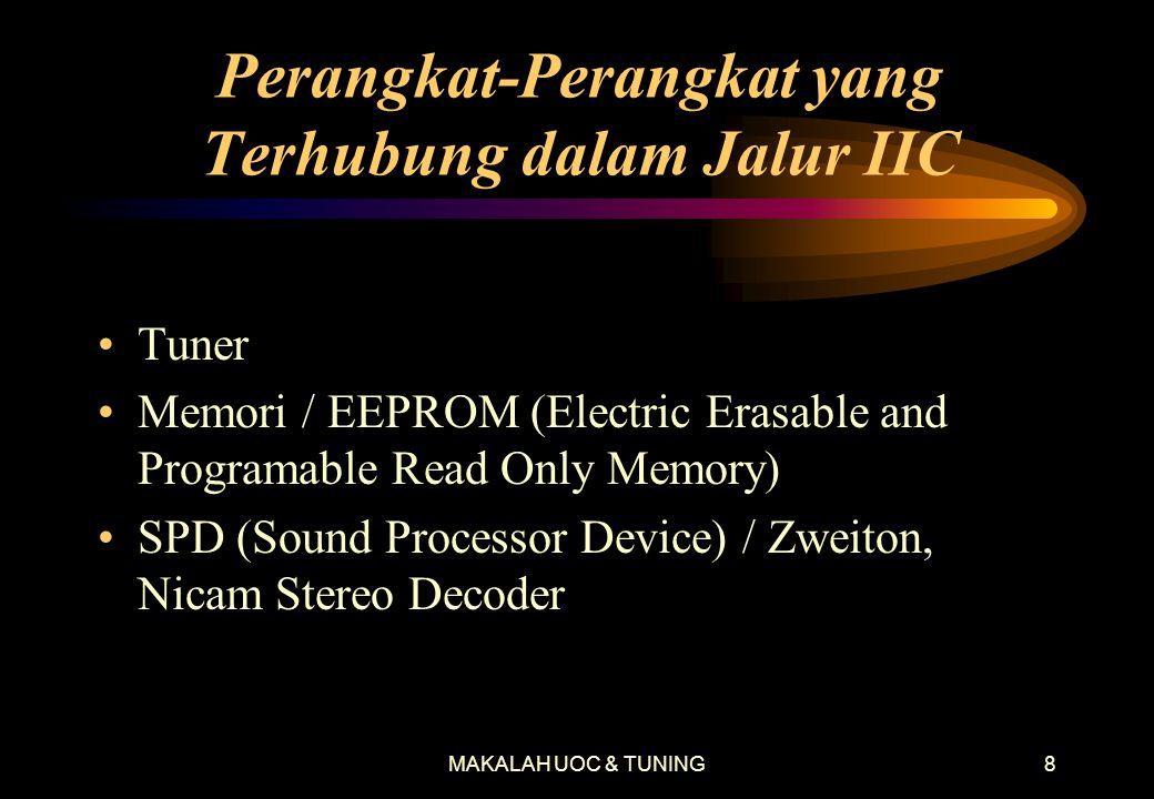 MAKALAH UOC & TUNING8 Perangkat-Perangkat yang Terhubung dalam Jalur IIC •Tuner •Memori / EEPROM (Electric Erasable and Programable Read Only Memory) •SPD (Sound Processor Device) / Zweiton, Nicam Stereo Decoder