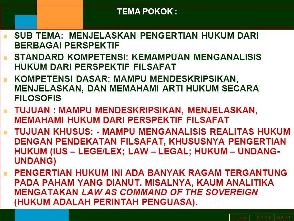 b a c kn e x t h o m e 6/29/2014 HAK DAN KEWAJIBAN, TUGAS DAN WEWENANG n Selain perintah dan larangan, hukum juga berisi tentang hak dan kewajiban, tugas dan wewenang.