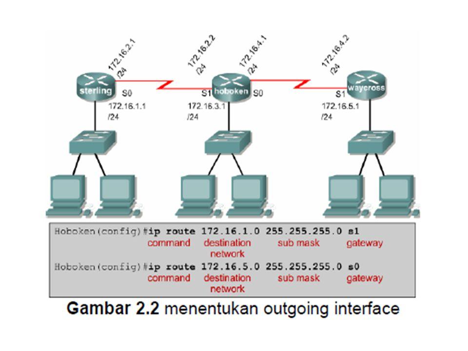 Routing protocol Dinamis adalah berbeda dengan routing statis.