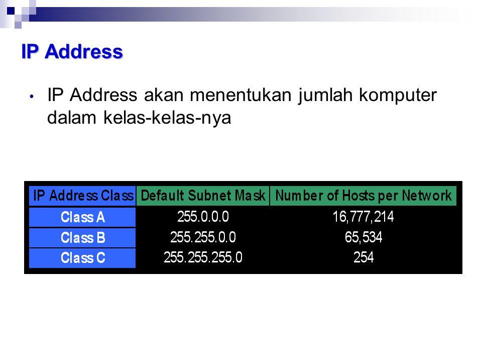 IP Address • IP Address akan menentukan jumlah komputer dalam kelas-kelas-nya