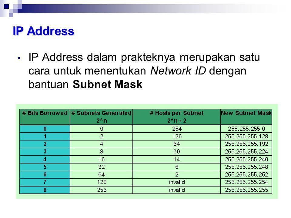 IP Address • IP Address dalam prakteknya merupakan satu cara untuk menentukan Network ID dengan bantuan Subnet Mask