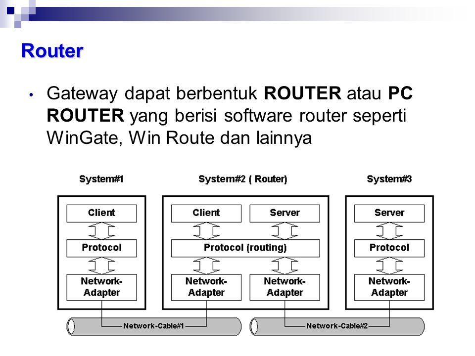 Router • Gateway dapat berbentuk ROUTER atau PC ROUTER yang berisi software router seperti WinGate, Win Route dan lainnya