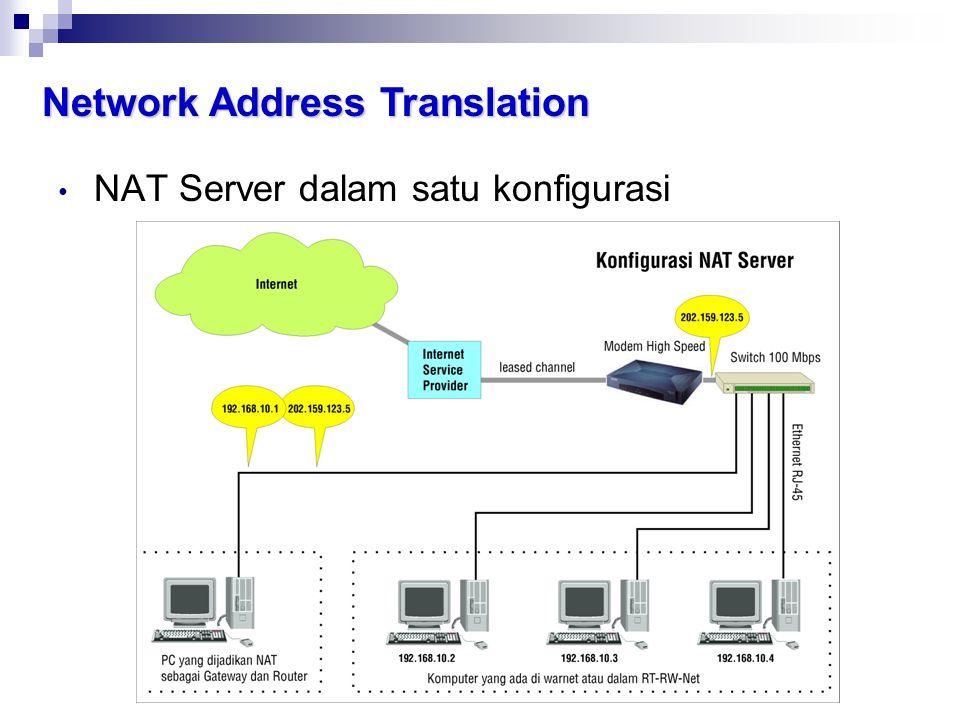 Network Address Translation • NAT Server dalam satu konfigurasi