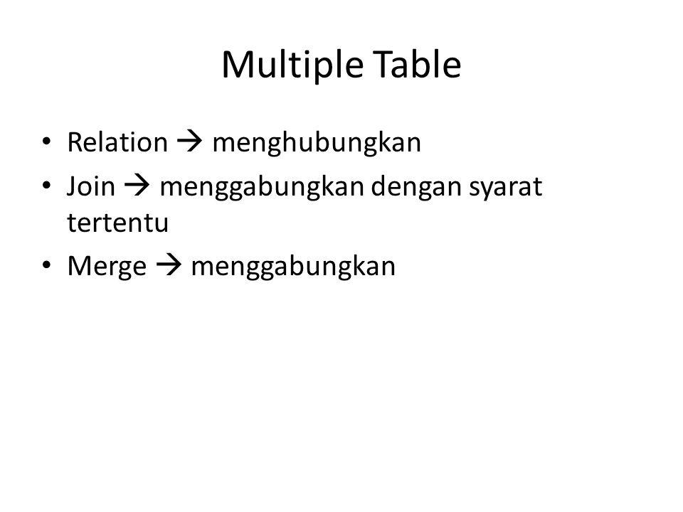 Multiple Table • Relation  menghubungkan • Join  menggabungkan dengan syarat tertentu • Merge  menggabungkan