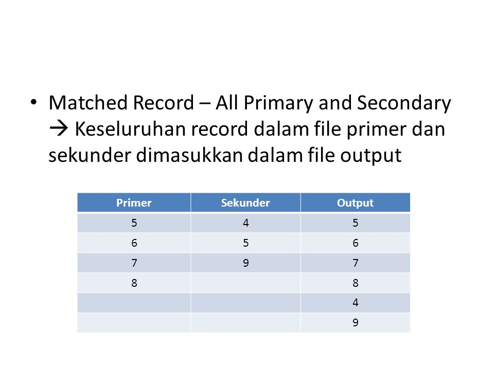 • Matched Record – All Primary and Secondary  Keseluruhan record dalam file primer dan sekunder dimasukkan dalam file output PrimerSekunderOutput 545