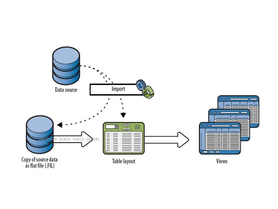 Extract dan Export • Extract dan Export  menghasilkan – Extract  output data disimpan dalam bentuk*.FIL – Export  output data disimpan dalam bentuk file lain (mis EXCEL)