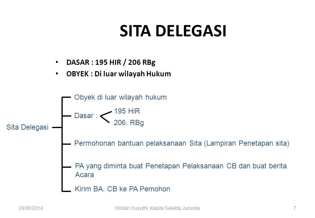 SITA DELEGASI • DASAR : 195 HIR / 206 RBg • OBYEK : Di luar wilayah Hukum 29/06/2014Wildan Suyuthi, Kapita Selekta Jurusita7 Sita Delegasi Obyek di lu
