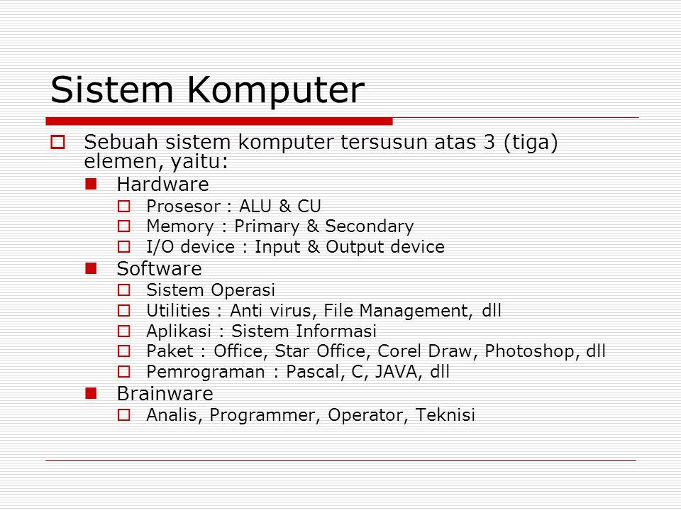 Sistem Komputer  Sebuah sistem komputer tersusun atas 3 (tiga) elemen, yaitu:  Hardware  Prosesor : ALU & CU  Memory : Primary & Secondary  I/O device : Input & Output device  Software  Sistem Operasi  Utilities : Anti virus, File Management, dll  Aplikasi : Sistem Informasi  Paket : Office, Star Office, Corel Draw, Photoshop, dll  Pemrograman : Pascal, C, JAVA, dll  Brainware  Analis, Programmer, Operator, Teknisi