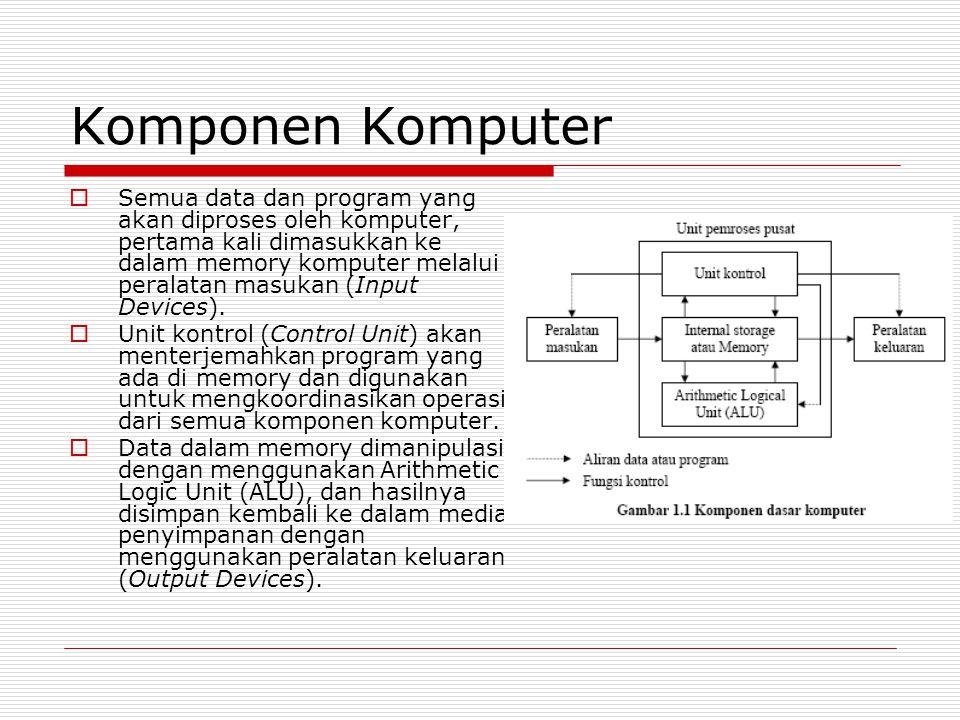 Komponen Komputer  Semua data dan program yang akan diproses oleh komputer, pertama kali dimasukkan ke dalam memory komputer melalui peralatan masukan (Input Devices).