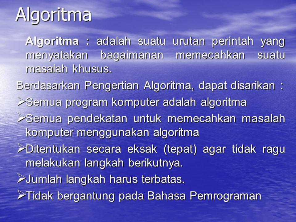 2.1. Langkah-Langkah Pembuatan Program Algoritma Bahasa Pemograman Bahasa Mesin Operasi - Baca - Tulis - Hitung - Perbandingan - dll. Masalah Diagram