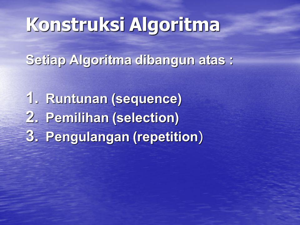 Algoritma Algoritma : adalah suatu urutan perintah yang menyatakan bagaimanan memecahkan suatu masalah khusus. Algoritma : adalah suatu urutan perinta