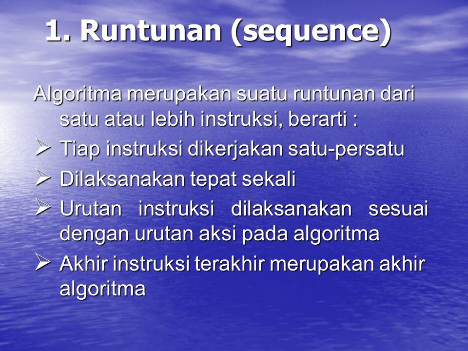 Konstruksi Algoritma Setiap Algoritma dibangun atas : 1. Runtunan (sequence) 2. Pemilihan (selection) 3. Pengulangan (repetition )