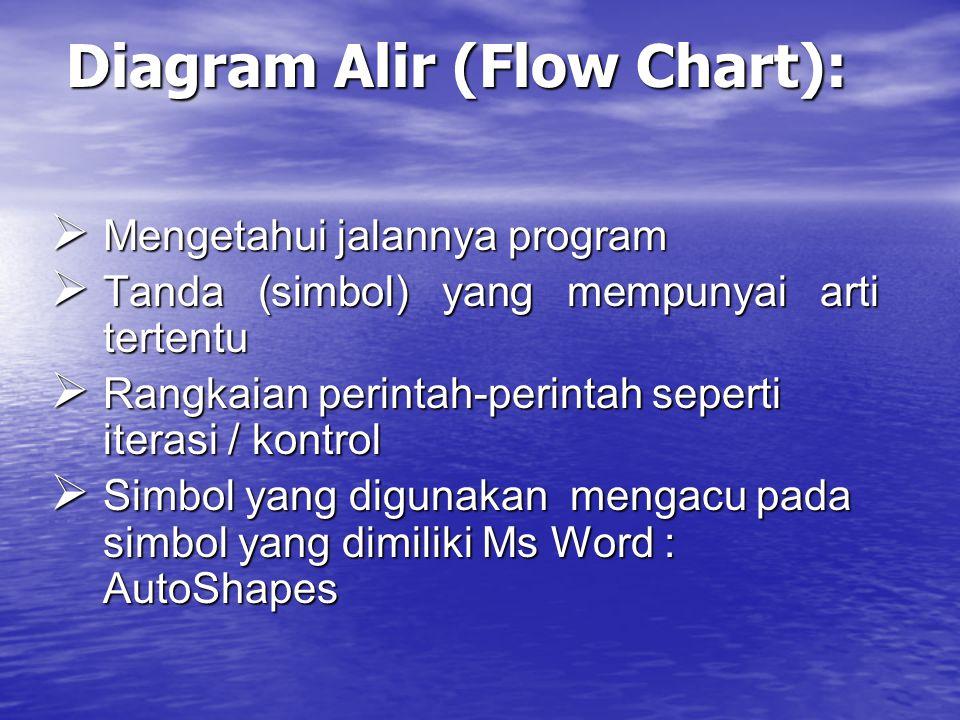 Diagram Alir (Flow Chart):  Mengetahui jalannya program  Tanda (simbol) yang mempunyai arti tertentu  Rangkaian perintah-perintah seperti iterasi / kontrol  Simbol yang digunakan mengacu pada simbol yang dimiliki Ms Word : AutoShapes
