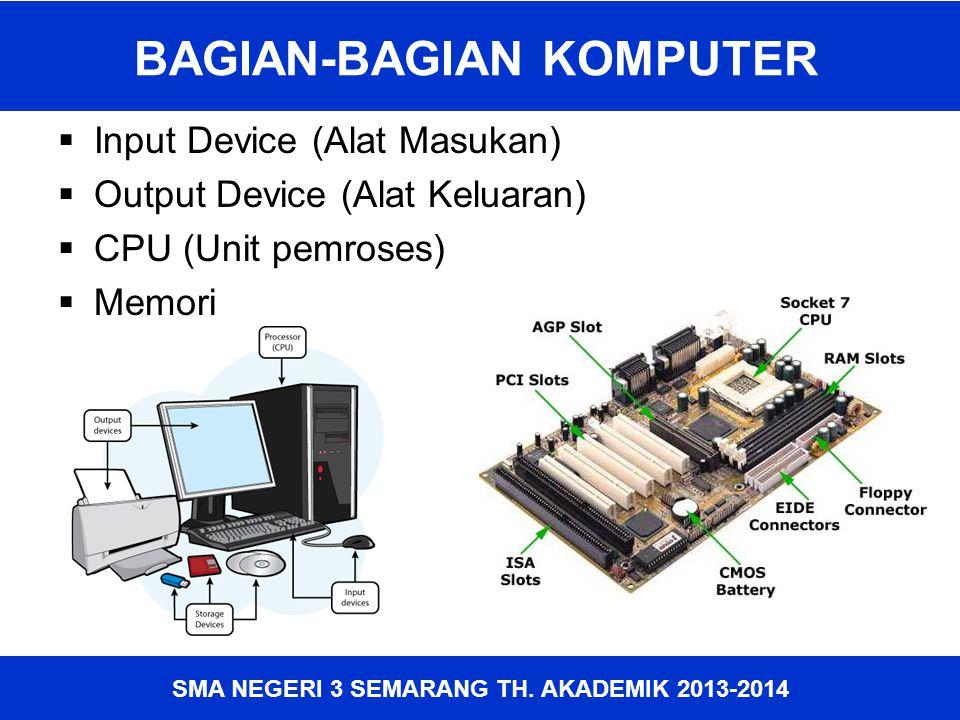 SMA NEGERI 3 SEMARANG TH. AKADEMIK 2013-2014 BAGIAN-BAGIAN KOMPUTER  Input Device (Alat Masukan)  Output Device (Alat Keluaran)  CPU (Unit pemroses