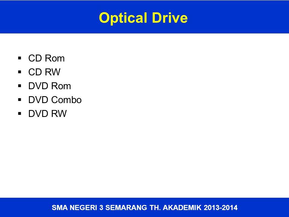 SMA NEGERI 3 SEMARANG TH. AKADEMIK 2013-2014 Optical Drive  CD Rom  CD RW  DVD Rom  DVD Combo  DVD RW