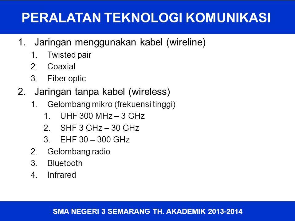 SMA NEGERI 3 SEMARANG TH. AKADEMIK 2013-2014 PERALATAN TEKNOLOGI KOMUNIKASI 1.Jaringan menggunakan kabel (wireline) 1.Twisted pair 2.Coaxial 3.Fiber o