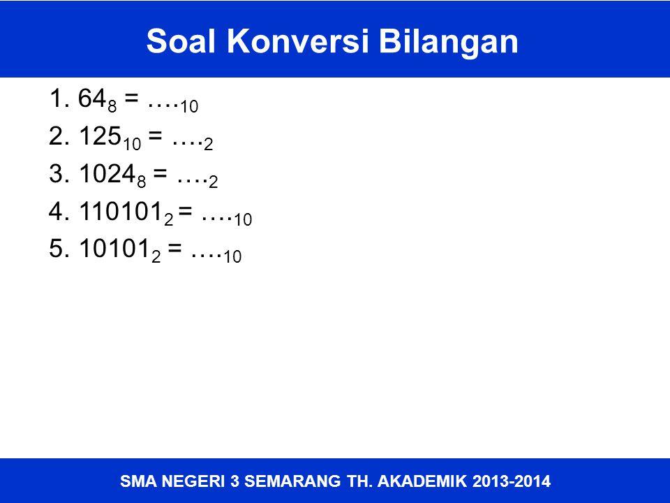 SMA NEGERI 3 SEMARANG TH. AKADEMIK 2013-2014 Soal Konversi Bilangan 1.64 8 = …. 10 2.125 10 = …. 2 3.1024 8 = …. 2 4.110101 2 = …. 10 5.10101 2 = …. 1