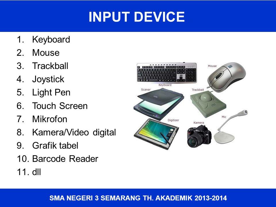 SMA NEGERI 3 SEMARANG TH. AKADEMIK 2013-2014 INPUT DEVICE 1.Keyboard 2.Mouse 3.Trackball 4.Joystick 5.Light Pen 6.Touch Screen 7.Mikrofon 8.Kamera/Vid