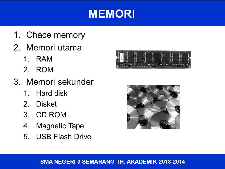 SMA NEGERI 3 SEMARANG TH. AKADEMIK 2013-2014 MEMORI 1.Chace memory 2.Memori utama 1.RAM 2.ROM 3.Memori sekunder 1.Hard disk 2.Disket 3.CD ROM 4.Magnet