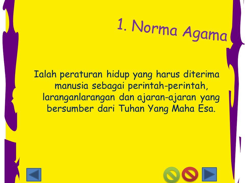 Macam-macam Norma