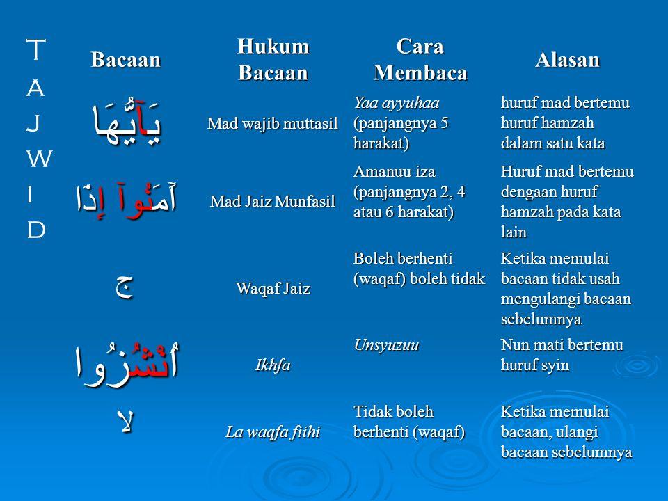 Bacaan Hukum Bacaan Cara Membaca Alasan يَآيُّهَا Mad wajib muttasil Yaa ayyuhaa (panjangnya 5 harakat) huruf mad bertemu huruf hamzah dalam satu kata
