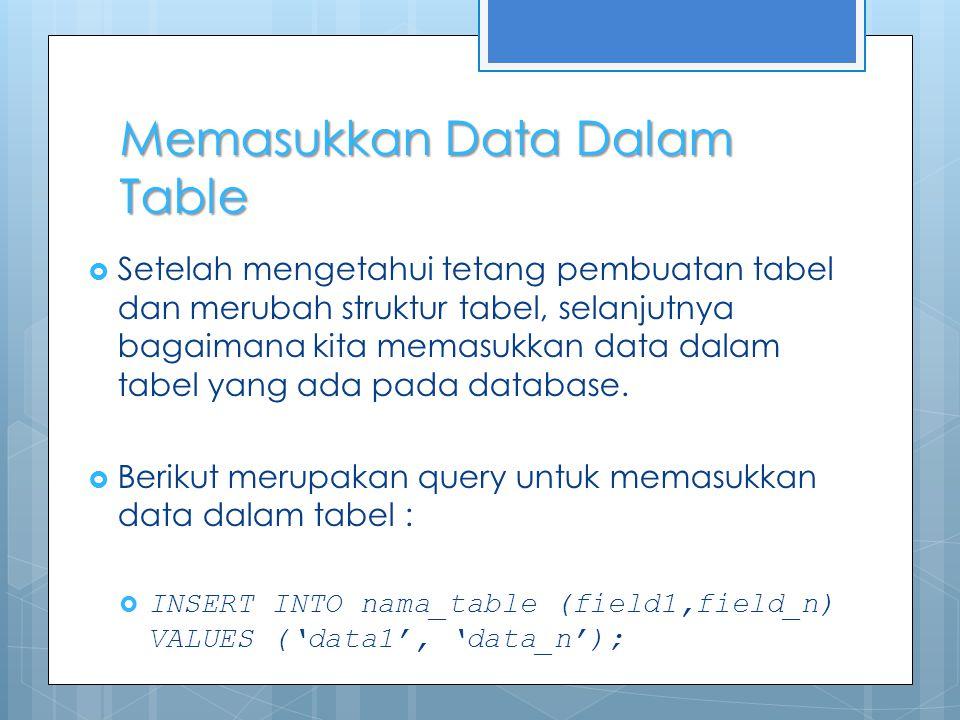 Memasukkan Data Dalam Table  Setelah mengetahui tetang pembuatan tabel dan merubah struktur tabel, selanjutnya bagaimana kita memasukkan data dalam tabel yang ada pada database.