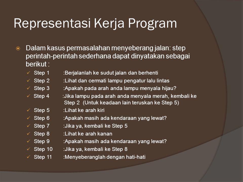 Representasi Kerja Program  Dalam kasus permasalahan menyeberang jalan: step perintah-perintah sederhana dapat dinyatakan sebagai berikut :  Step 1: