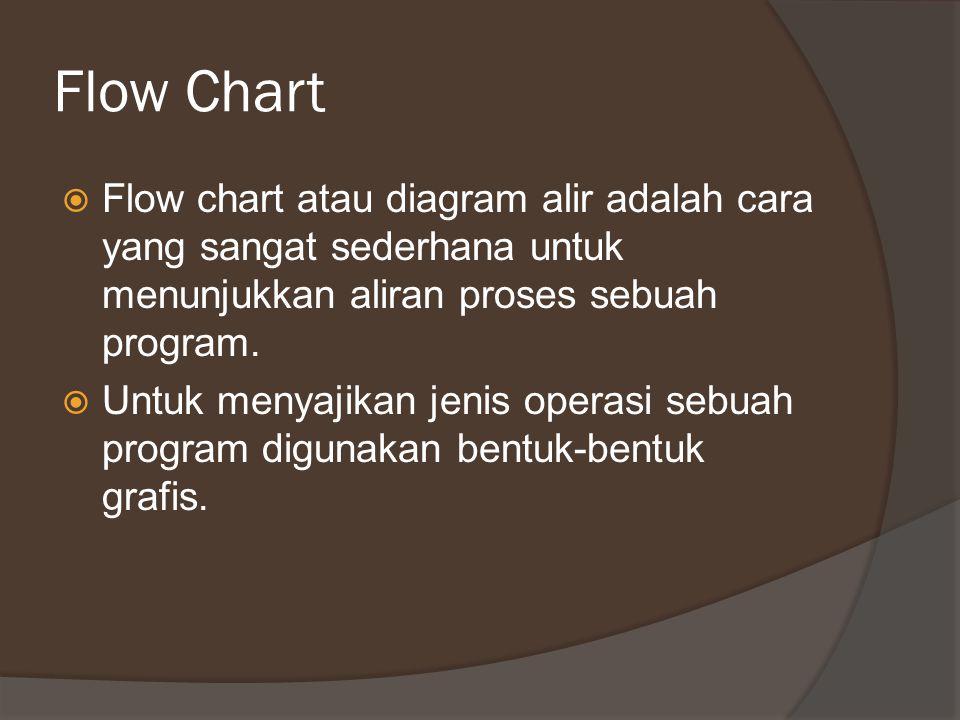 Flow Chart  Flow chart atau diagram alir adalah cara yang sangat sederhana untuk menunjukkan aliran proses sebuah program.  Untuk menyajikan jenis o