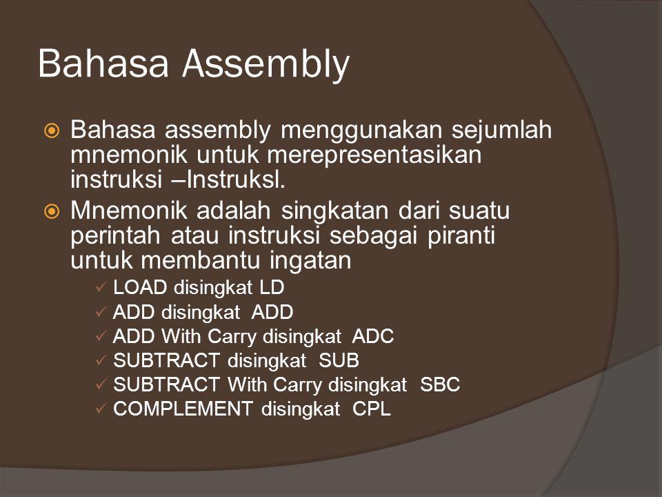 Bahasa Assembly  Pernyataan Bahasa assembly biasanya ditulis dalam bentuk standar sepertl pola berlkut: LABELMNEMONICOPERANDKOMENTAR Mulai:LDA,3FIsi Register A dengan data 3Fh LDB, 5DIsi Register B dengan data 5Dh ADDA, BJumlahkan data A dengan data B