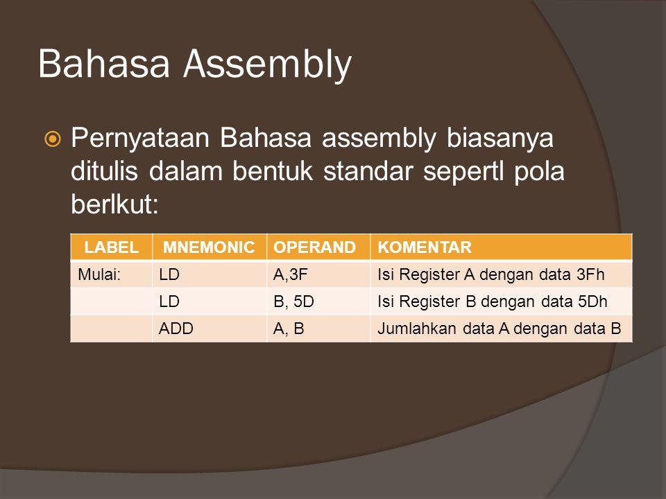 Bahasa Assembly  Pernyataan Bahasa assembly biasanya ditulis dalam bentuk standar sepertl pola berlkut: LABELMNEMONICOPERANDKOMENTAR Mulai:LDA,3FIsi