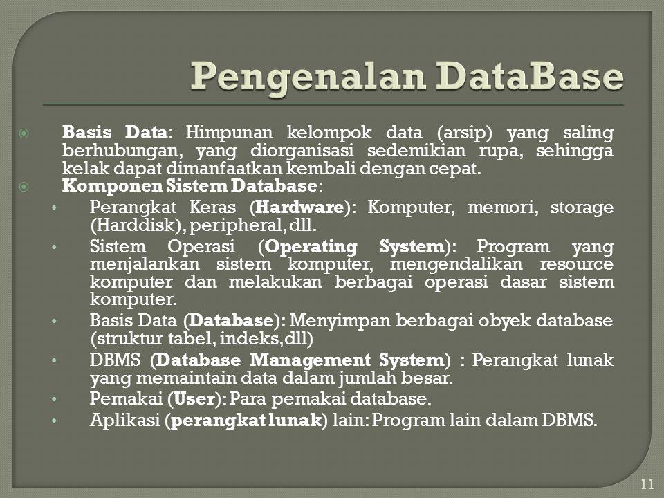 11  Basis Data: Himpunan kelompok data (arsip) yang saling berhubungan, yang diorganisasi sedemikian rupa, sehingga kelak dapat dimanfaatkan kembali dengan cepat.