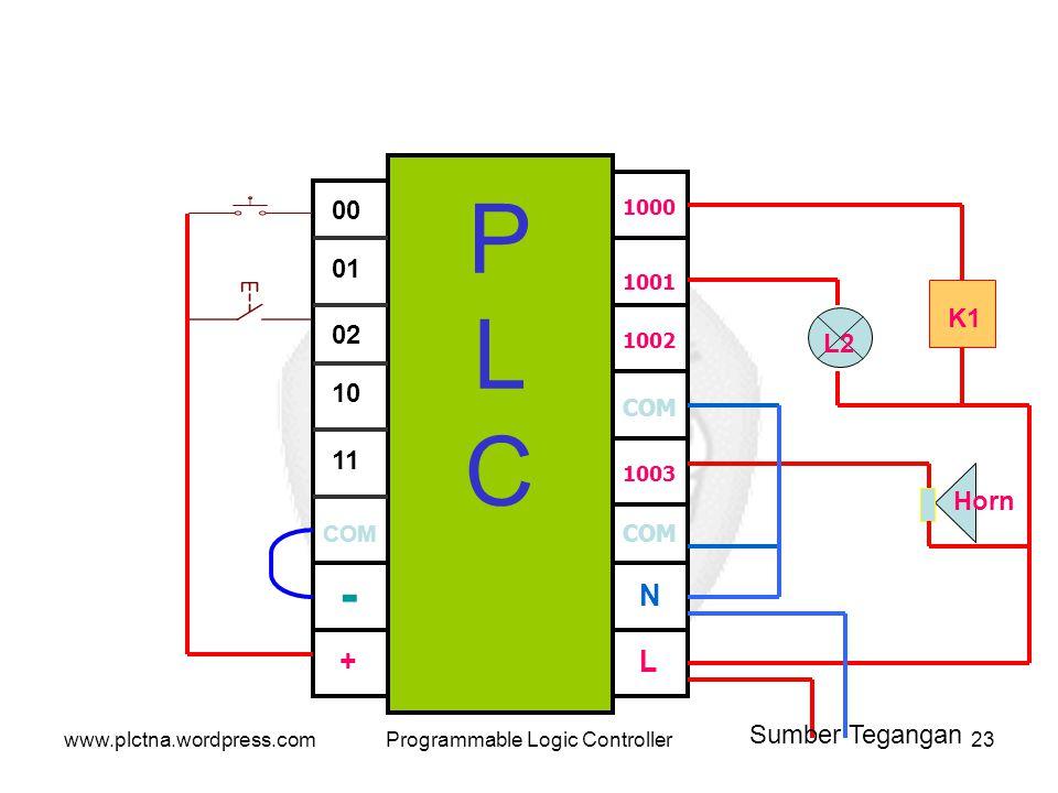 "FUN 00012 FUN 00012 END 01 WRITE 00012READ NOP Setelah selesai semua program, MODE pada Programming Console diubah pada posisi "" RUN "", maka PLC siap"