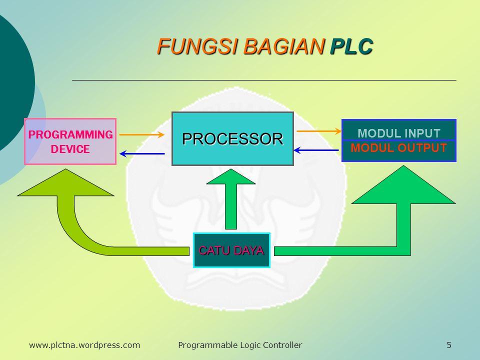 FUNGSIBAGIANPLC FUNGSI BAGIAN PLC PROCESSOR PROGRAMMING DEVICE MODUL INPUT MODUL OUTPUT CATU DAYA 5www.plctna.wordpress.comProgrammable Logic Controller