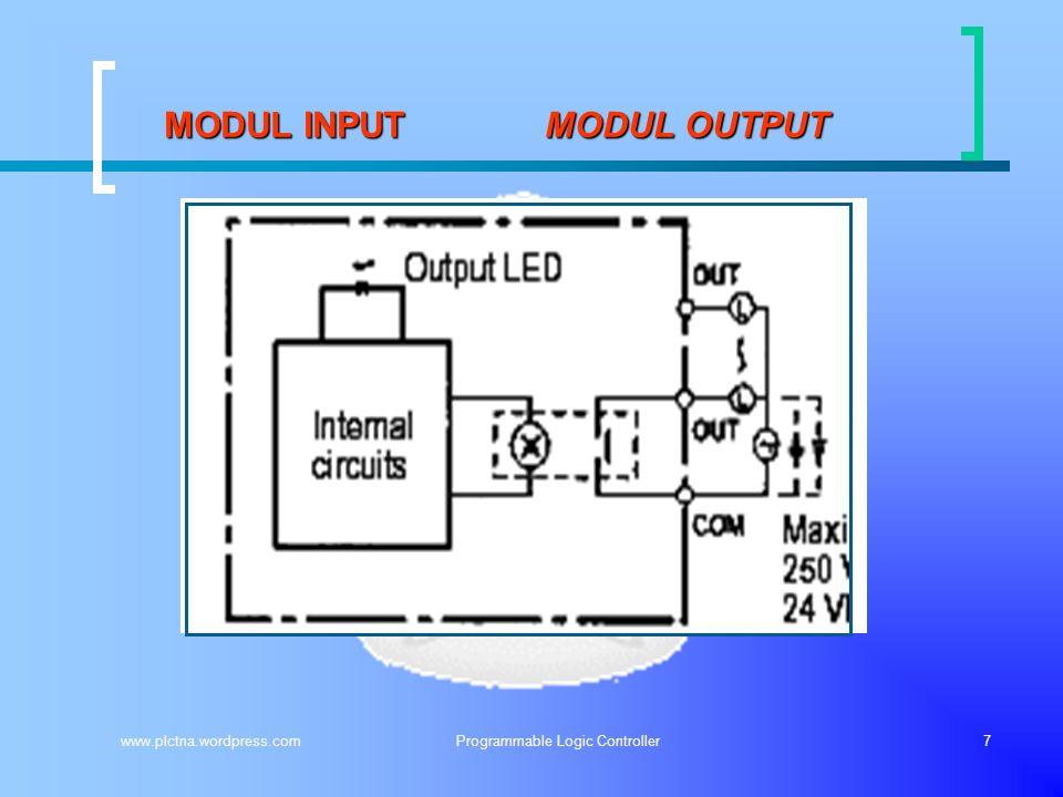 PERANGKAT KERAS PLC  MODUL INPUT OUTPUT ( I / O )  PROCESSOR ( INTI PLC )  PROGRAMMING DEVICE Bagian input output merupakan perangkat elektronik se